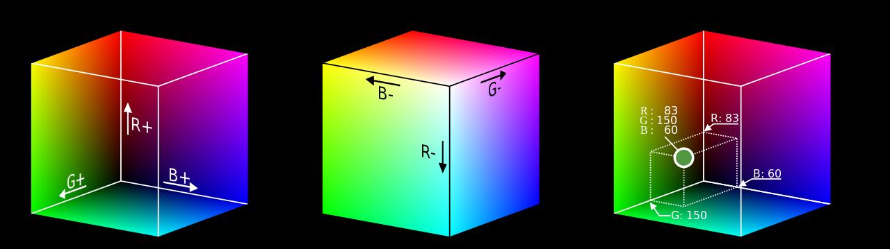 RGB szín - extraverz.com